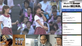 Comments live AKB48