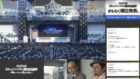 Scène AKB48 Election