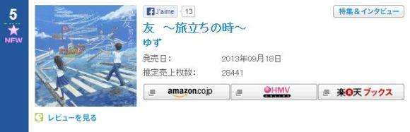 ゆず「友 〜旅立ちの時〜」Sales