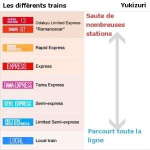 type train tokyo